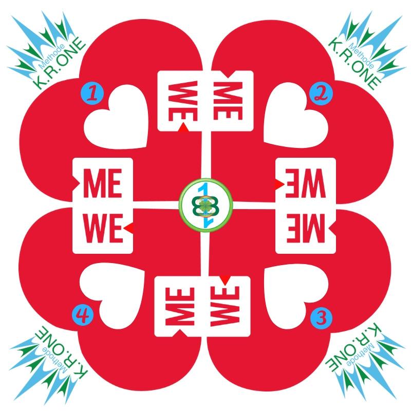 Pakket van 4 X ME/WE@B-One-Sessies + 10 B1-Coins GRATIS