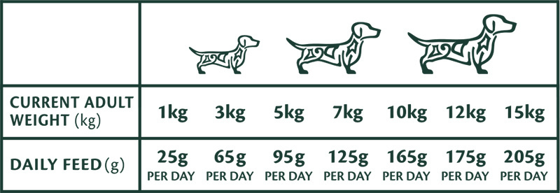 Tribal adult small breed - eend 5kg