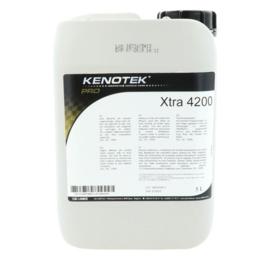 Kenotek - Wheel Cleaner Ultra