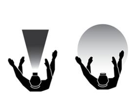 I-VIEUW Headlight