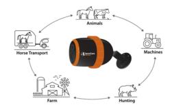 FARM CAM MOBILITY 4G