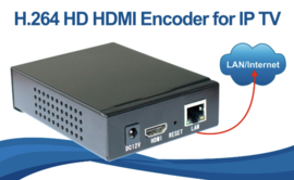 IP Video HDMI H2.64 To Lan
