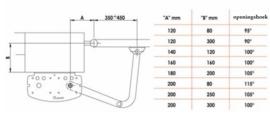Roger kit R23/373 knikarm-opener, 230volt, tot 400 kg. poortgewicht, lange arm