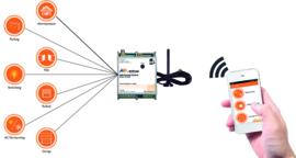 Entrya KGS500 GSM module