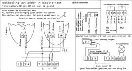 Quiko print voor Neo, Eon, Rotello, scarabeo, SUB,   QK-CE220BATRL4