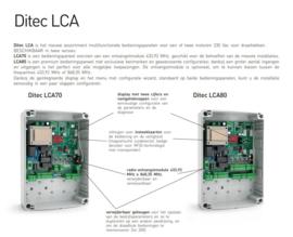 Ditec LCA 70 voor 2 motoren 230v.  (vervanger van de ditec E2 print)