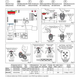Ditec Ontvanger Bixrlr42 ,4 kanaals ontvanger 12/24V 1000 codes 433Mhz