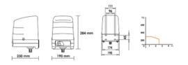 Roger kit H23/284 knikarm-opener, 230 volt, tot 300 kg. poortgewicht