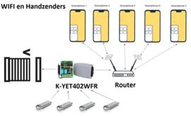 K-YET402WFR Universele ontvanger voor handzenders en/of smartphone.