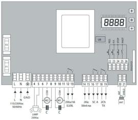 Beninca. HEADY eenvoudige motorsturing 230V.