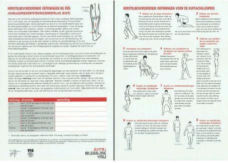 Achillespeesontsteking/zweepslag(kuit) (50 vel)