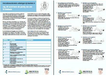 Zeven behandelblokken met herstelbevorderende oefeningen