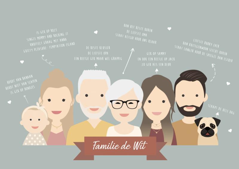 Familie story avatar