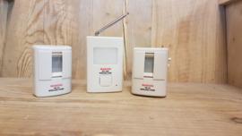 Opritverklikker 4 Sensoren 2 Ontvanger