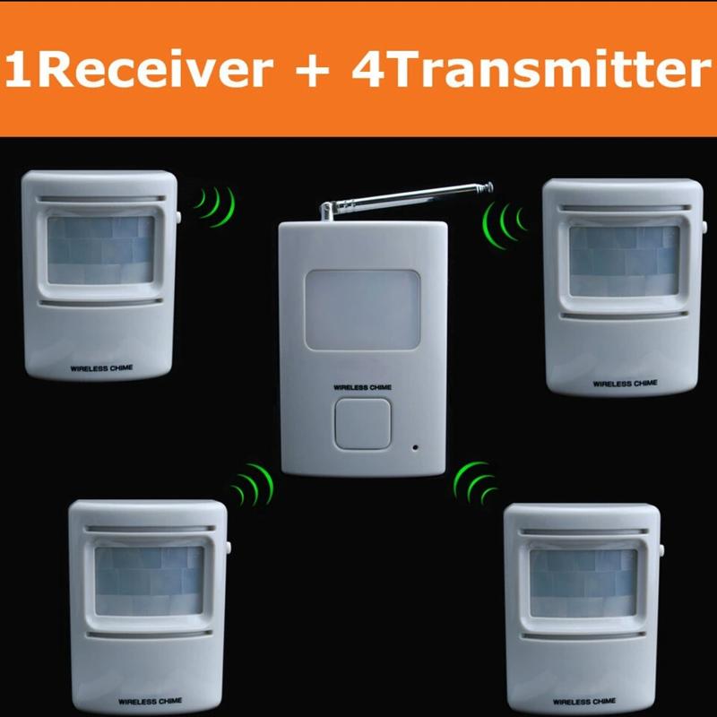 PIR Opritverklikker 4 Sensoren 1 Ontvanger