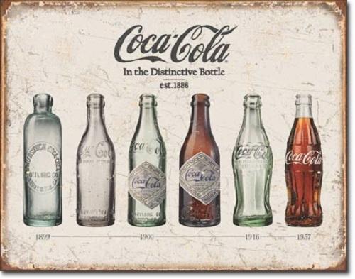 Coca Cola Bottle Evolution.  Metalen wandbord 31,5 x 40,5 cm.