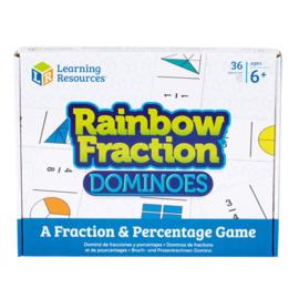 Domino: breuken en procenten
