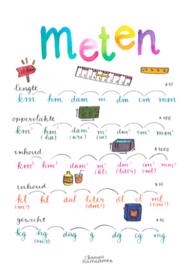A3 poster - Rekenen - Meten