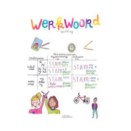 A4 poster - Werkwoordspelling - PV - Klassenset (15 st.)