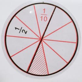 Breukencirkels transparant, set van 12 stuks