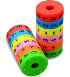 Magnetische rekencilinder
