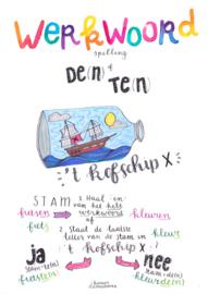 A2 poster - Werkwoordspelling - Te(n) of De(n) - 't Kofschip x