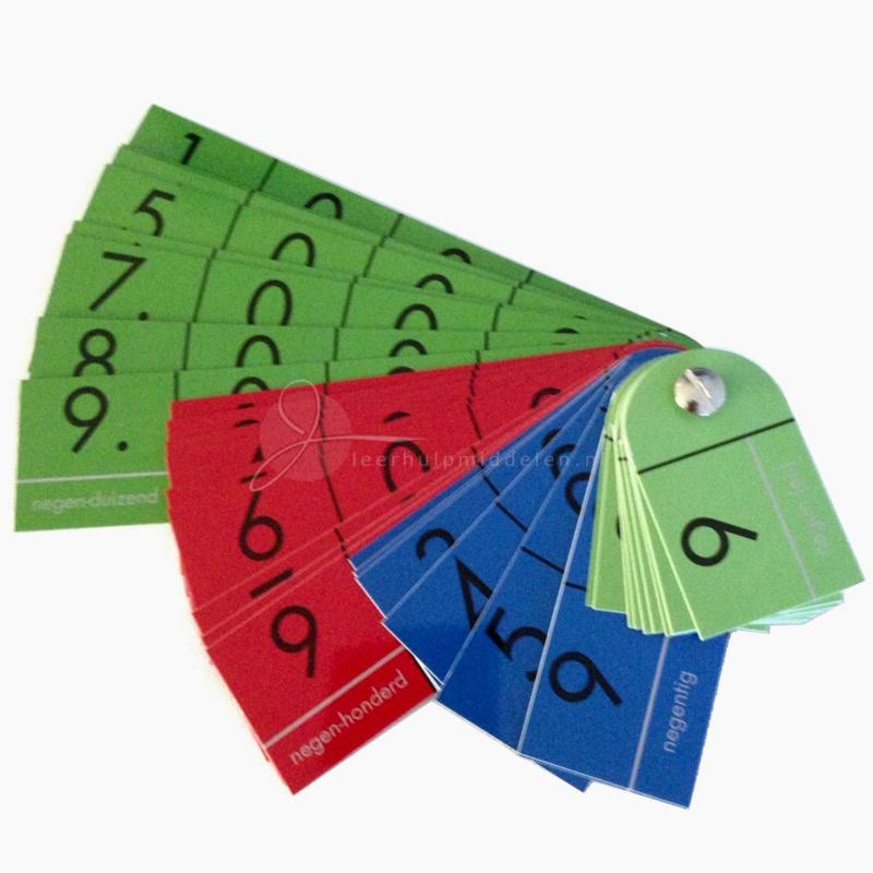 Structuurkaarten getallen / getalwaaier