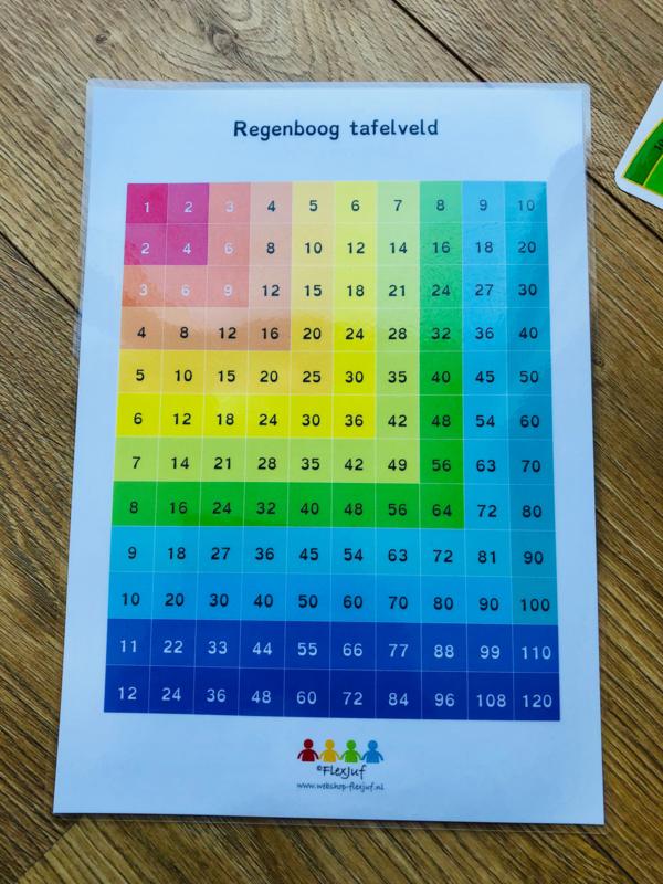 Regenboog tafelveld wisbordje (SET van 10 st.)