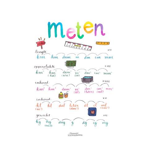 A4 poster - Rekenen - Meten - Klassenset (15 st.)