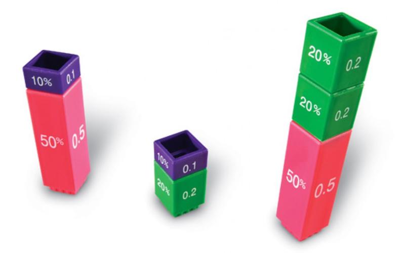 Equivalenten torens: breuken, procenten en kommagetallen