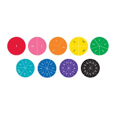 Breuken- en procenten cirkels XL, magnetisch (instructie set)