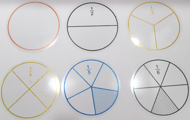 Breukencirkels 12 st. transparant, Klassenset (30 sets)