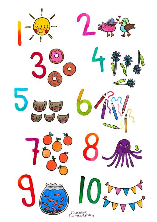 A2 poster - Onderbouw - Cijfers 1 t/m 10