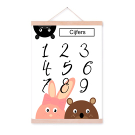 Cijfers poster