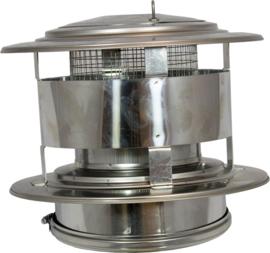 Holetherm DW150 Trekkap met veegluik en gaas