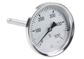 ABCAT insteek thermometer
