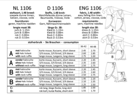 1106, jurken: 2 - beetje ervaring