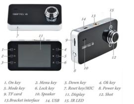 Super HD Dvr Dashboard Camera Video Recorder