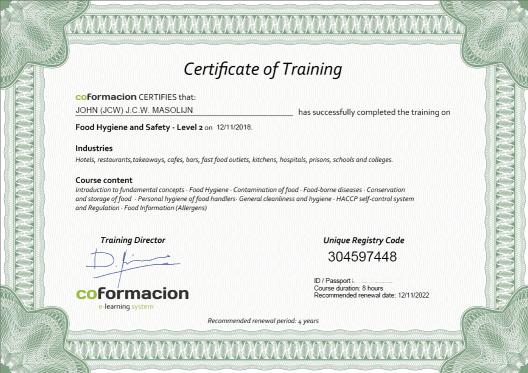 Food Hygienic Certificat