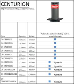 CENTURION Bollards, intrekbare veiligheidspaal elektrisch of manueel bediend diameter van 115mm tot 332mm, hoogtes van nul t/m 800mm.
