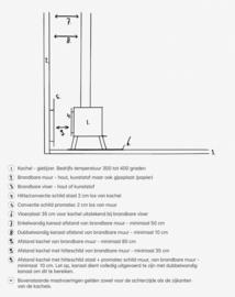 Hitteschild promatec muur - op maat gemaakt