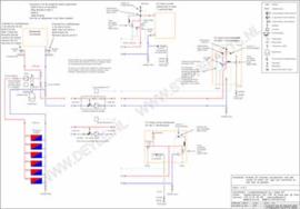 CV-houtkachel en gas ketel - met open verdeler (100% goed)