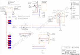 CV-houtkachel en gas ketel - met keerkleppen (B keuze)