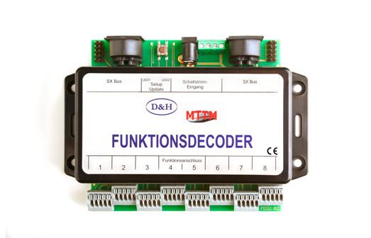 Functiedecoder