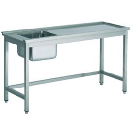 Spoelkeuken Aanvoertafels (rechts van de machine)