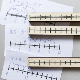 Stempels getallenlijn