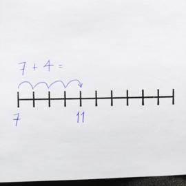 Stempels getallenlijn helen