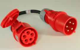 CEE 32A verloop stroom adapter 380V - 400V IP44
