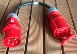 CEE 32A verloop stroom adapter 380V - 400V