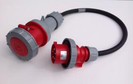 CEE 32A naar 63A stroom adapter 380V - 400V IP67